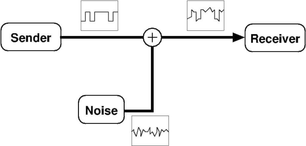 circuitmodel.png